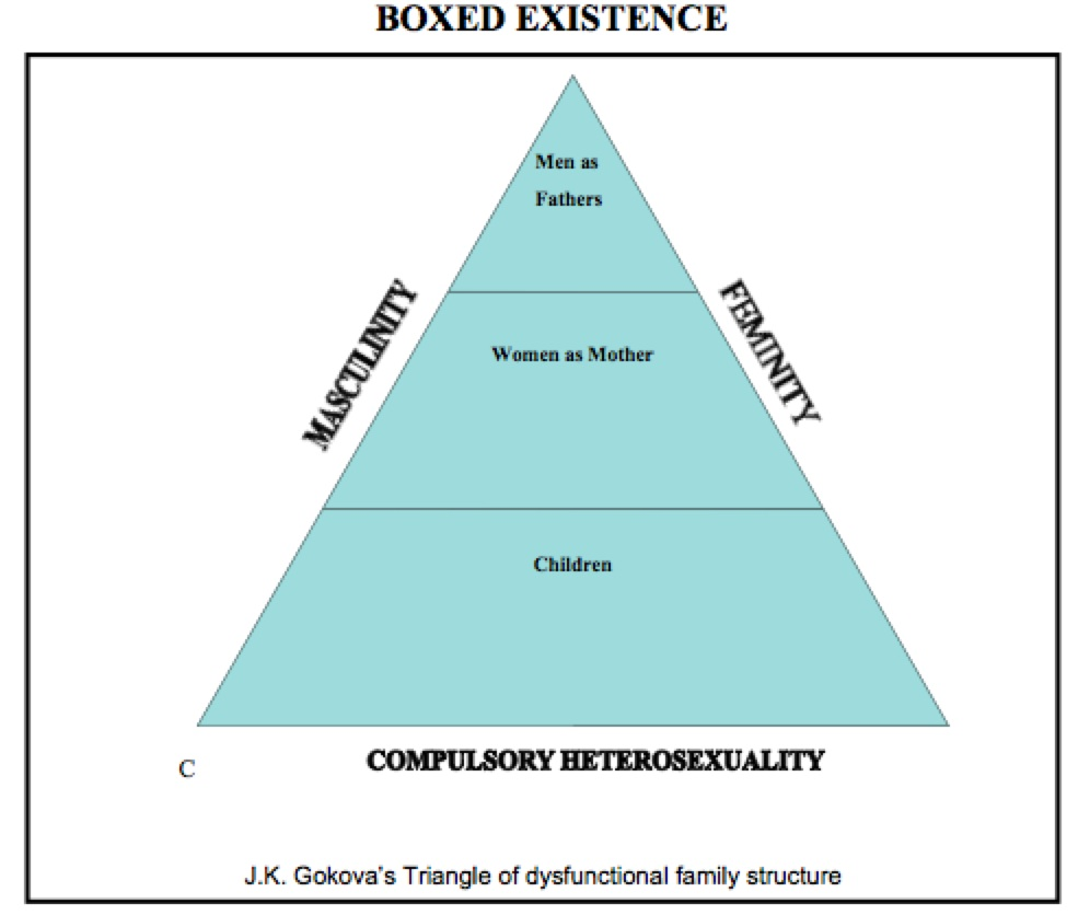 Dysfunctional Family Roles Of the family that needs